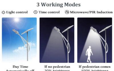 ¿Qué son las lámparas solares?